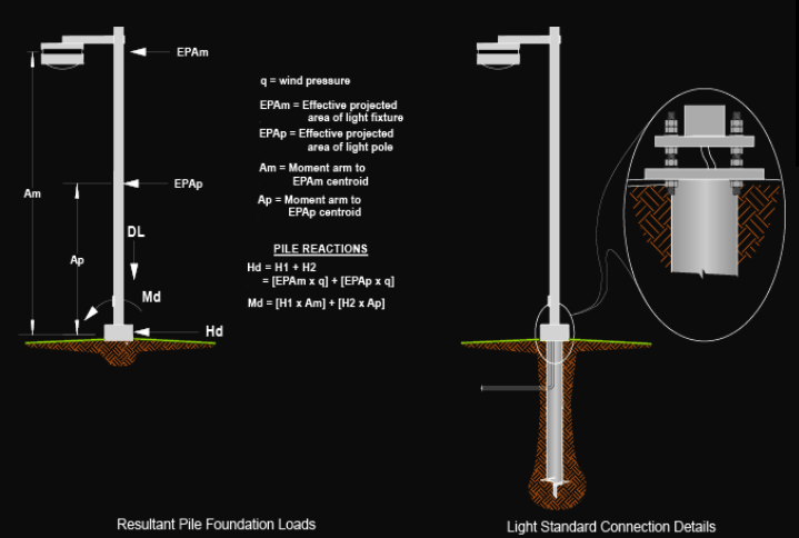 helical light pole foundations earth contact products utility